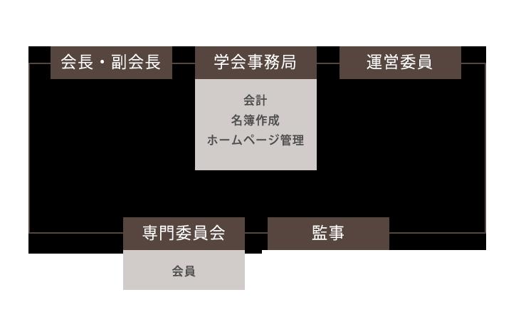 soshikizu_min